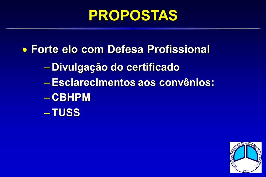 PROPOSTAS Forte elo com Defesa Profissional Divulgação do certificado