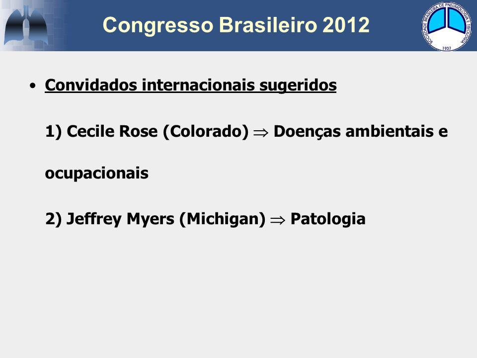 Congresso Brasileiro 2012 Convidados internacionais sugeridos