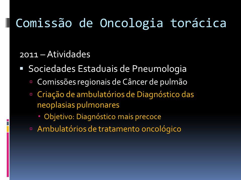 Comissão de Oncologia torácica