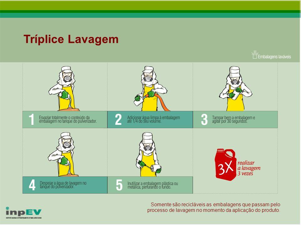 Tríplice LavagemSomente são recicláveis as embalagens que passam pelo processo de lavagem no momento da aplicação do produto.