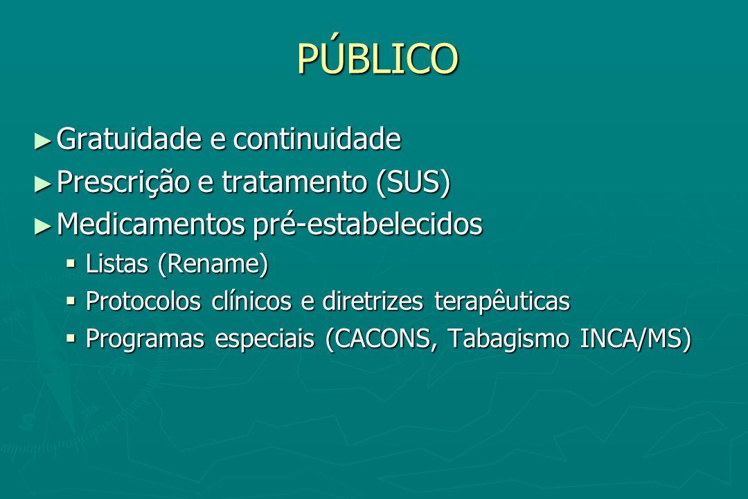 PÚBLICO Gratuidade e continuidade Prescrição e tratamento (SUS)