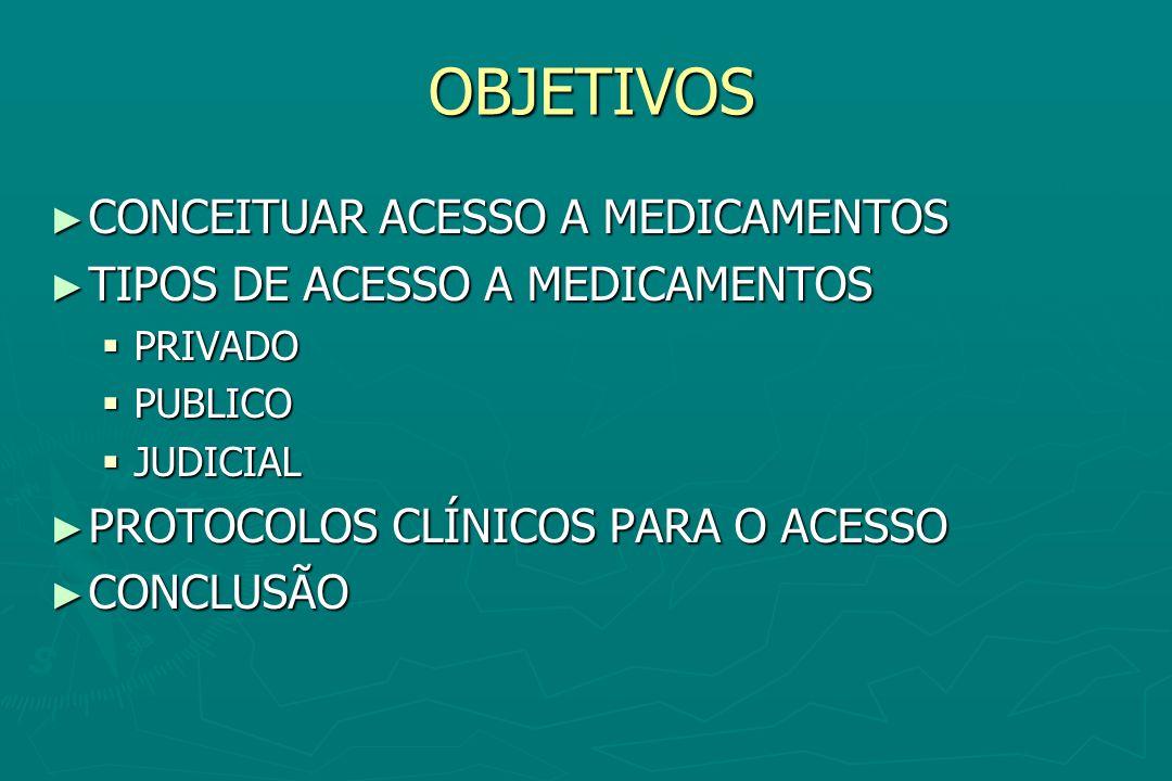 OBJETIVOS CONCEITUAR ACESSO A MEDICAMENTOS