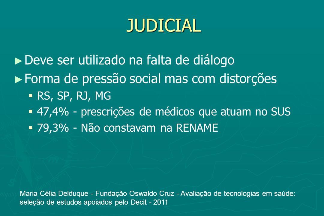 JUDICIAL Deve ser utilizado na falta de diálogo