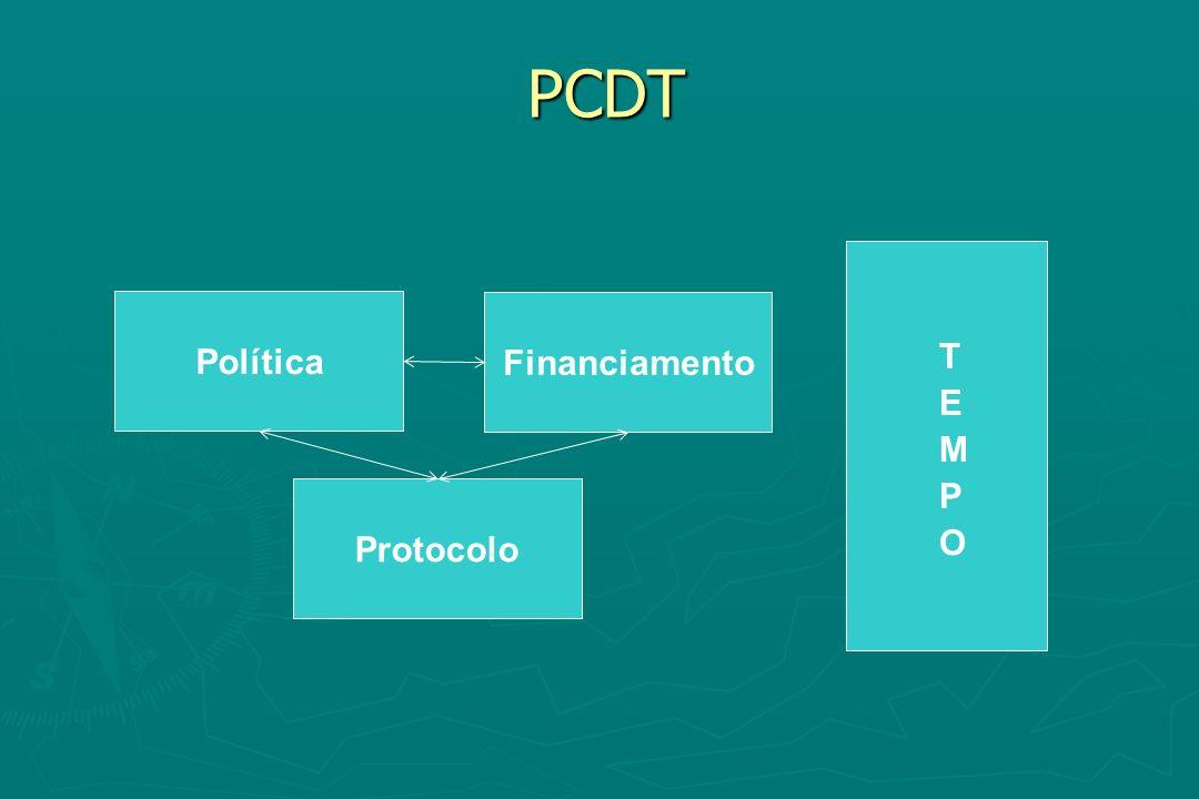PCDT TEMPO Política Financiamento Protocolo