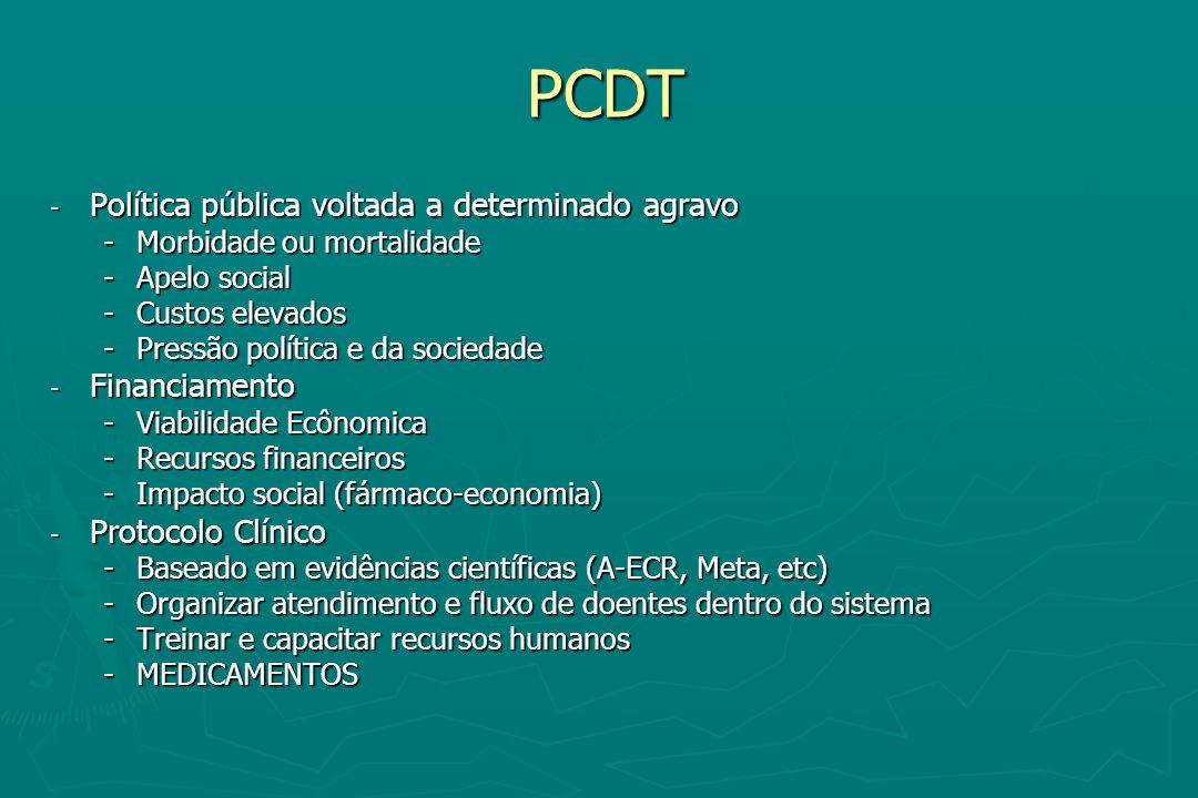 PCDT Política pública voltada a determinado agravo Financiamento