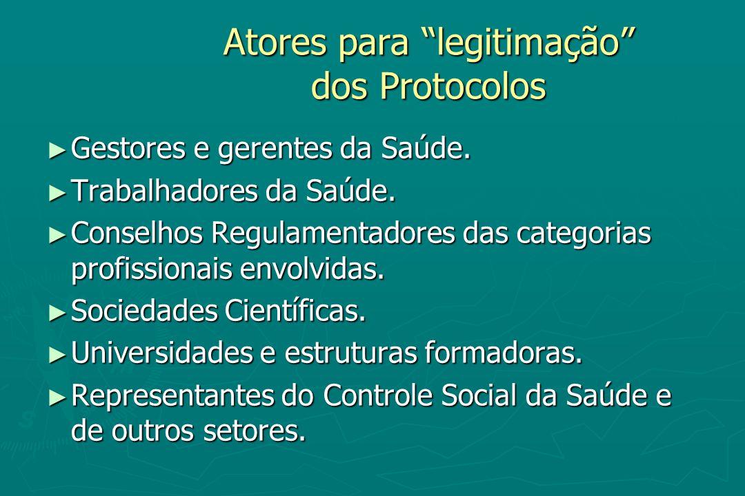 Atores para legitimação dos Protocolos