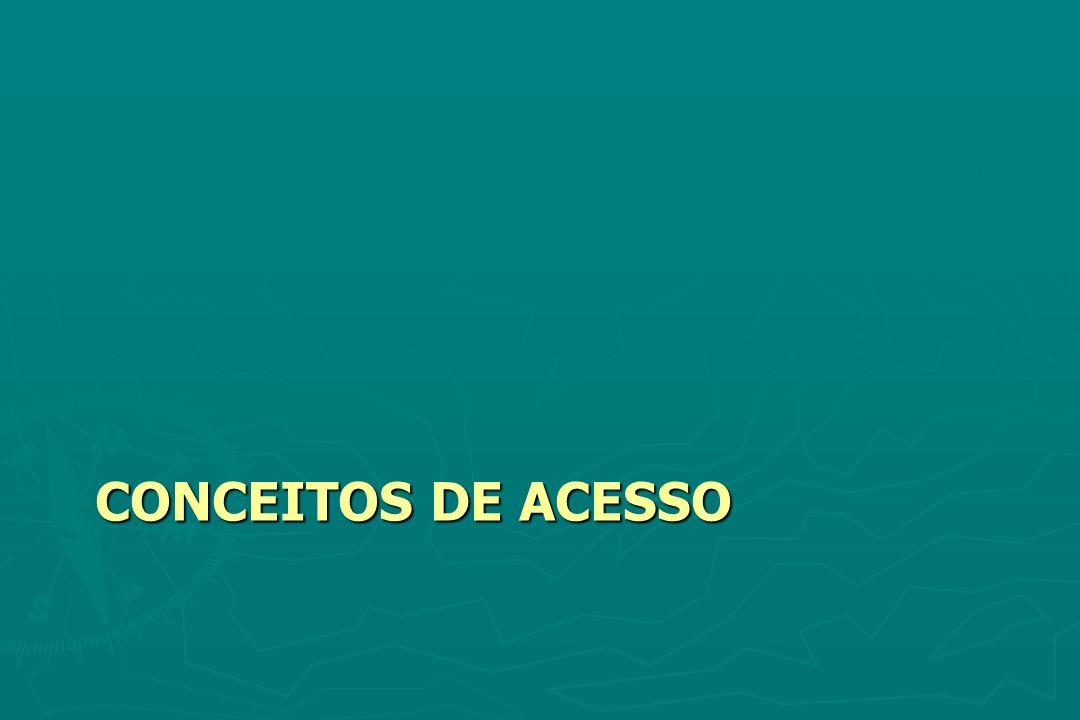 CONCEITOS DE ACESSO