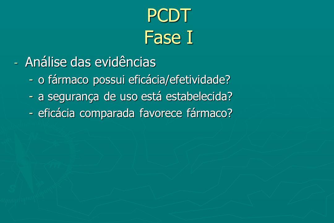 PCDT Fase I Análise das evidências