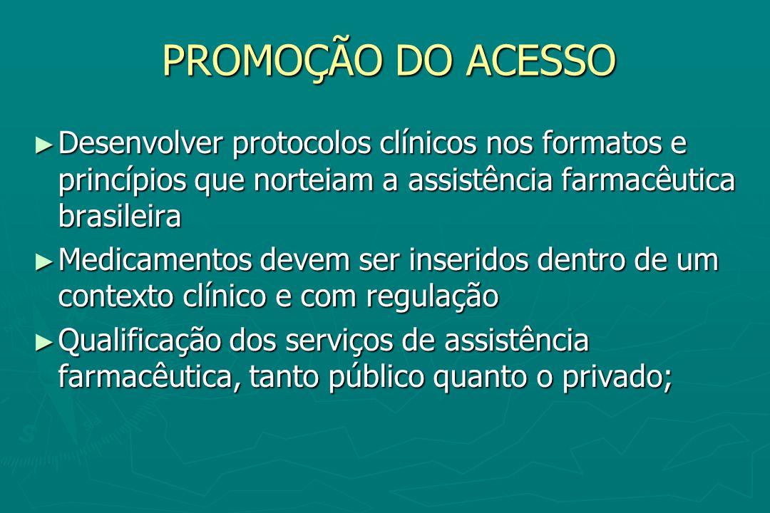 PROMOÇÃO DO ACESSODesenvolver protocolos clínicos nos formatos e princípios que norteiam a assistência farmacêutica brasileira.