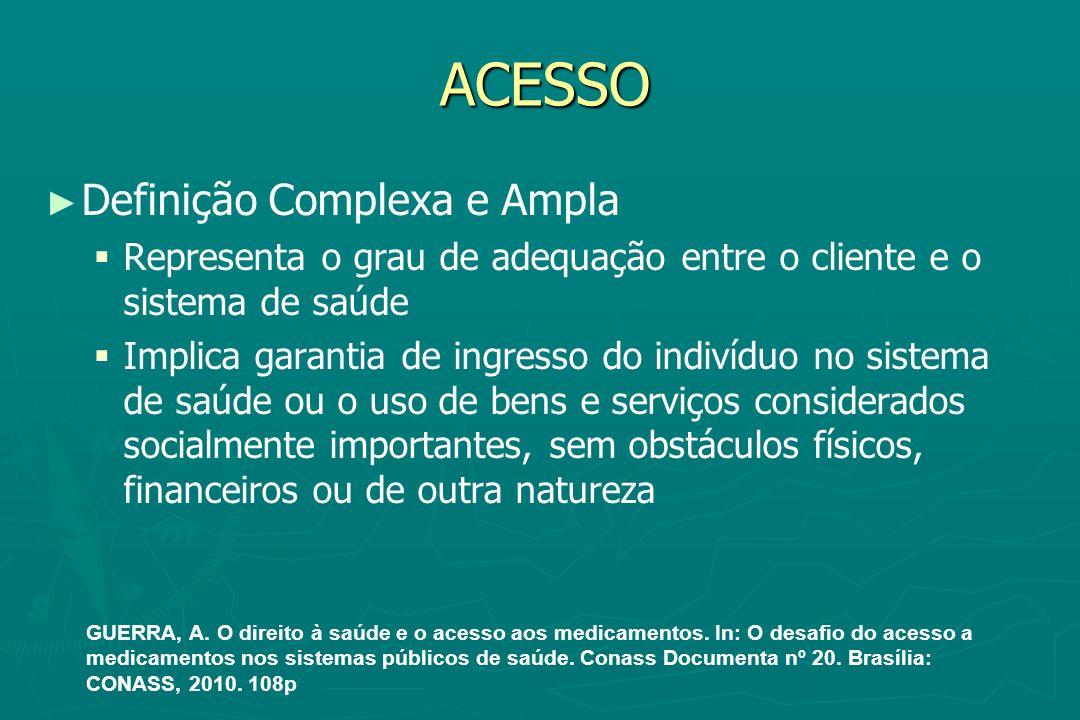 ACESSO Definição Complexa e Ampla