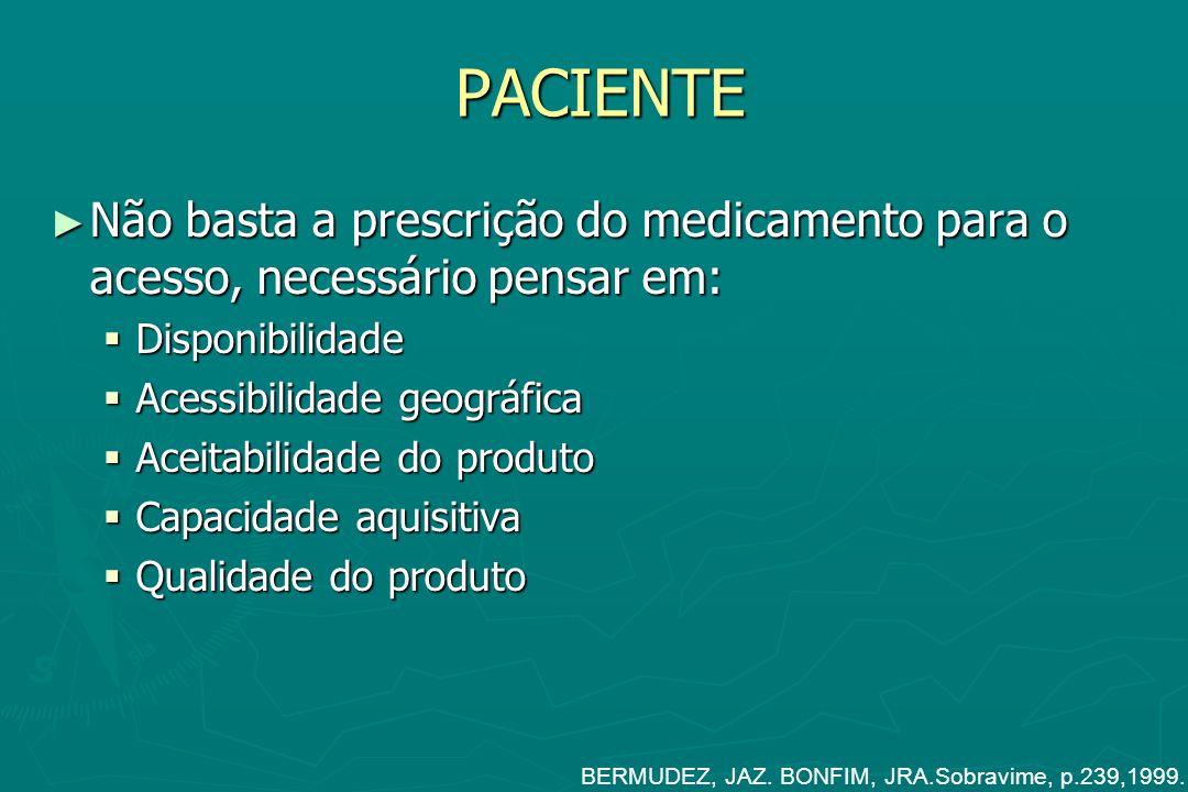 PACIENTE Não basta a prescrição do medicamento para o acesso, necessário pensar em: Disponibilidade.