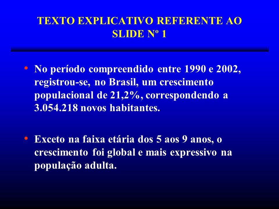 TEXTO EXPLICATIVO REFERENTE AO SLIDE Nº 1