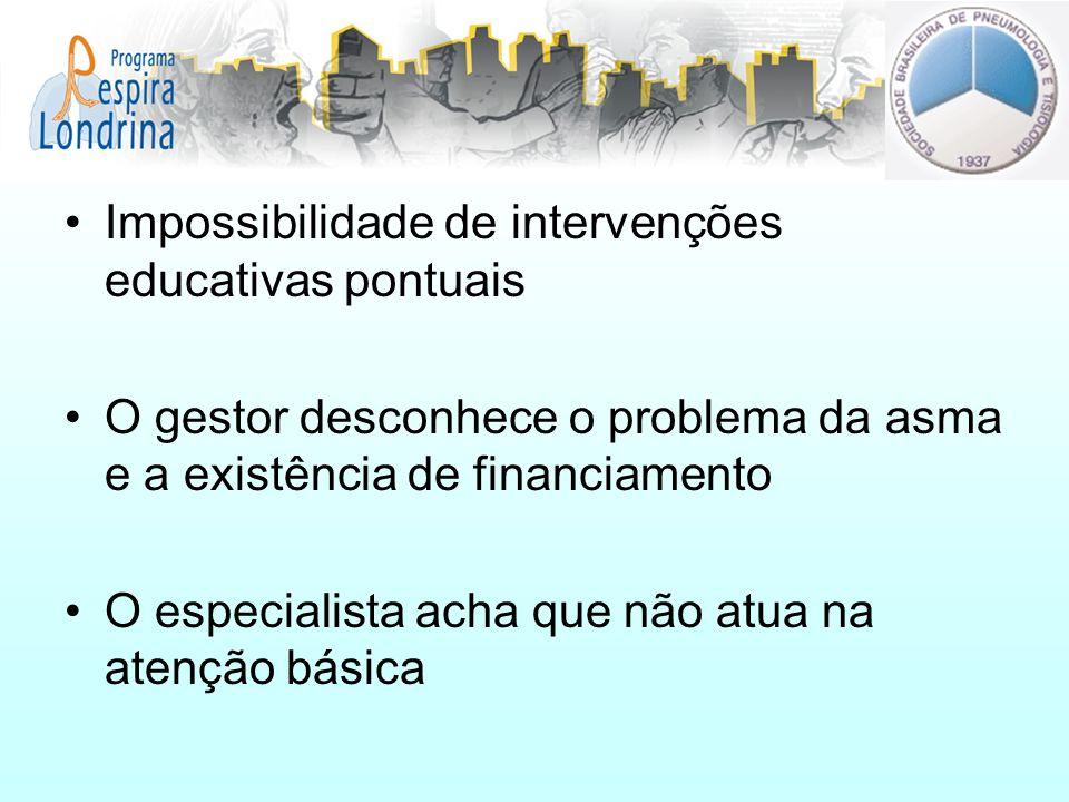 Impossibilidade de intervenções educativas pontuais