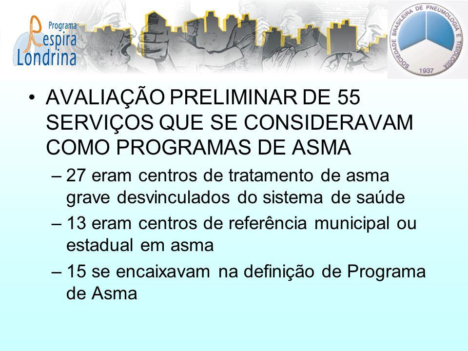 AVALIAÇÃO PRELIMINAR DE 55 SERVIÇOS QUE SE CONSIDERAVAM COMO PROGRAMAS DE ASMA