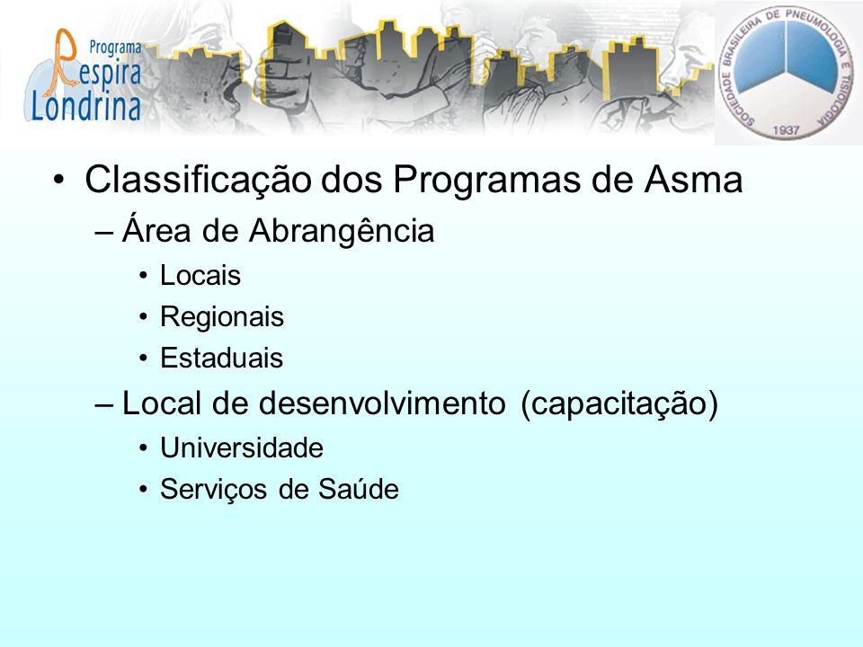Classificação dos Programas de Asma