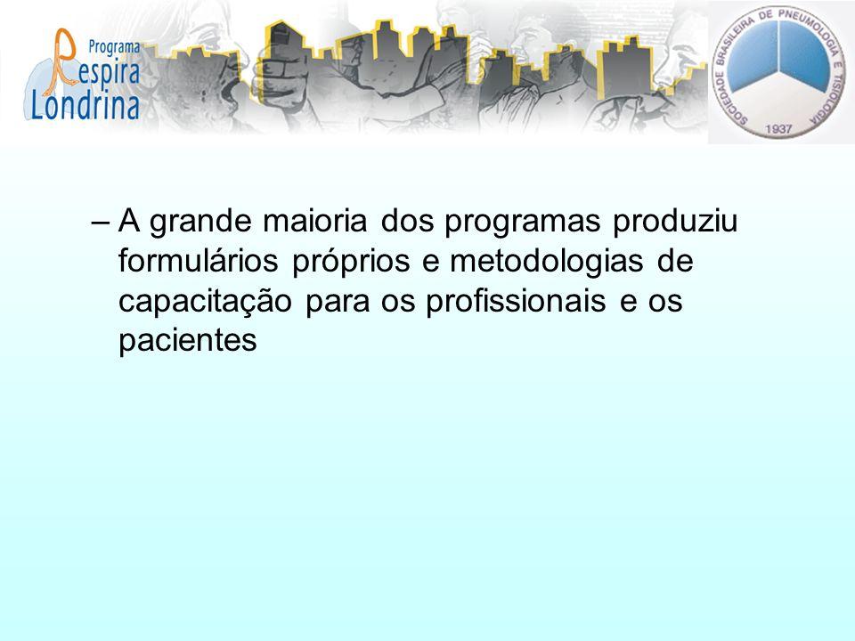 A grande maioria dos programas produziu formulários próprios e metodologias de capacitação para os profissionais e os pacientes