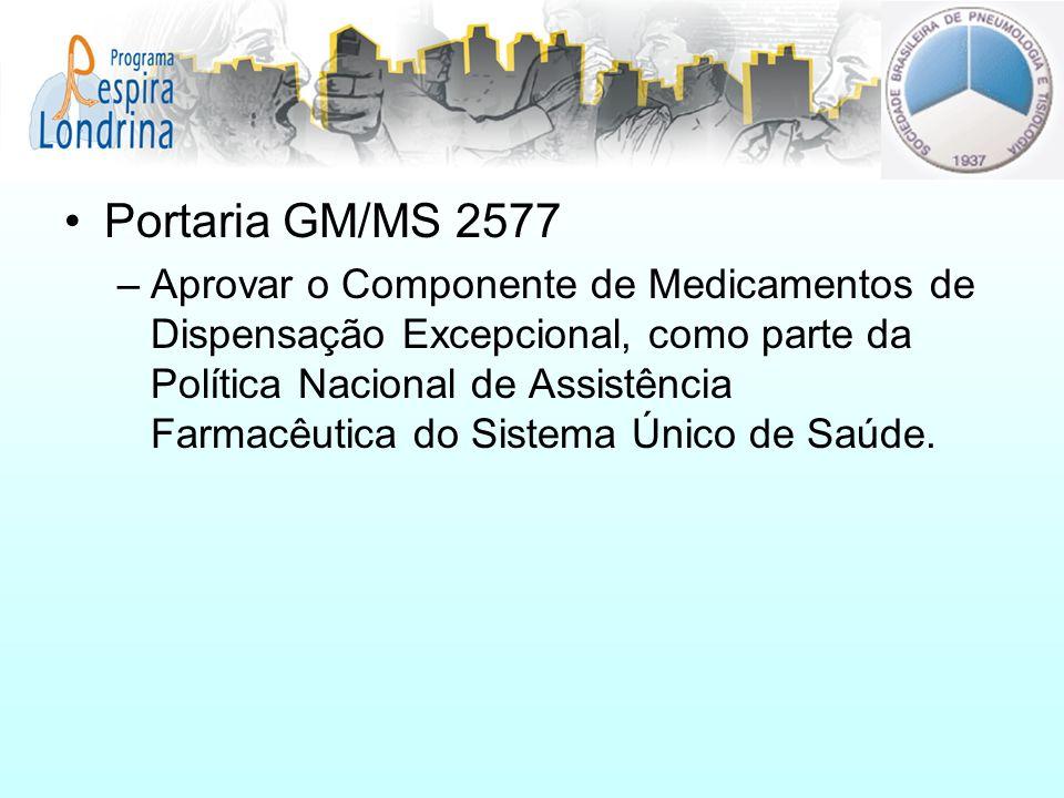 Portaria GM/MS 2577