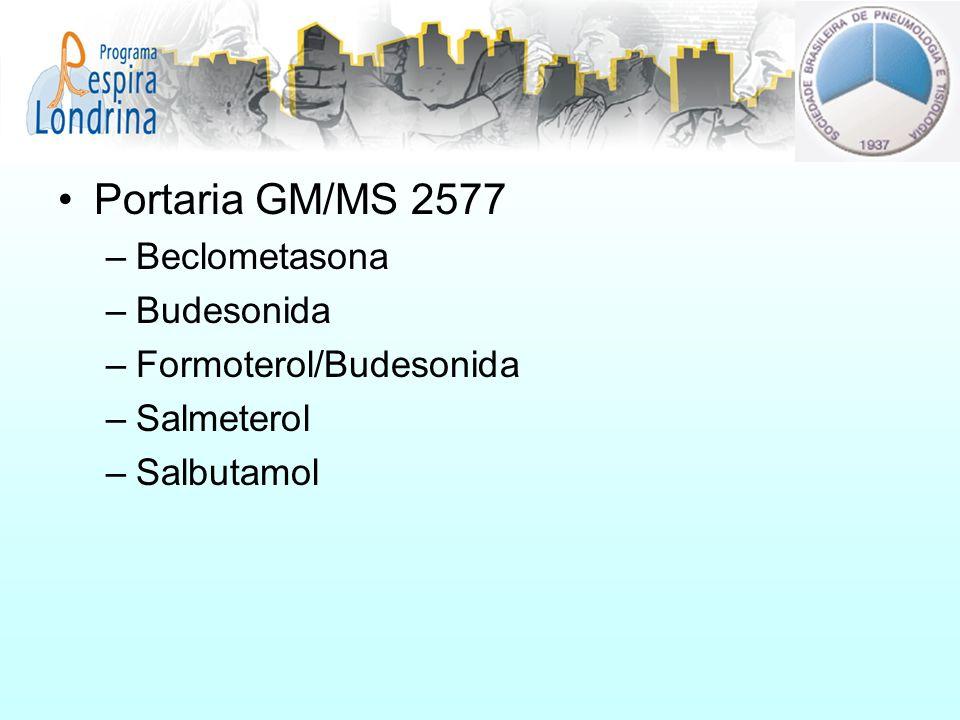 Portaria GM/MS 2577 Beclometasona Budesonida Formoterol/Budesonida