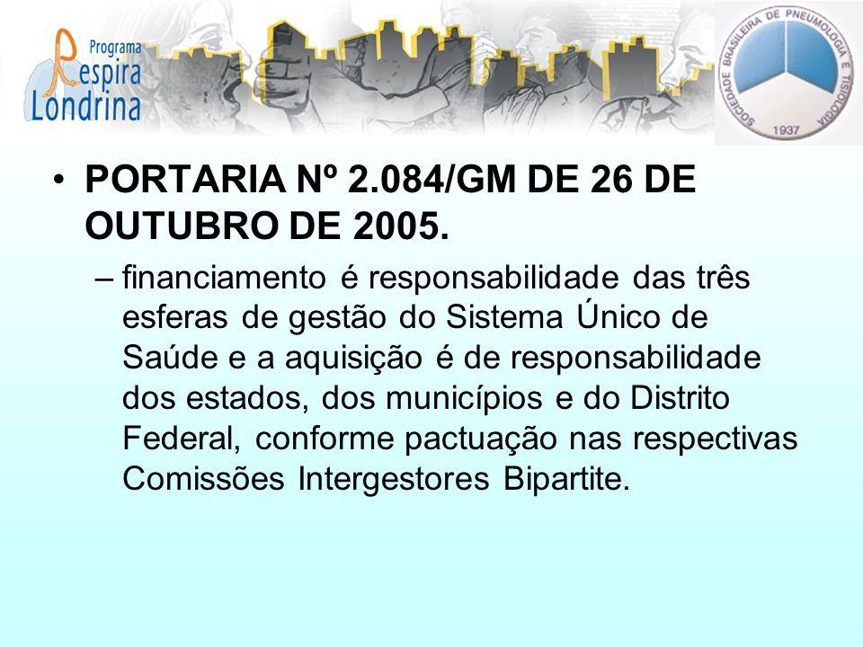 PORTARIA Nº 2.084/GM DE 26 DE OUTUBRO DE 2005.