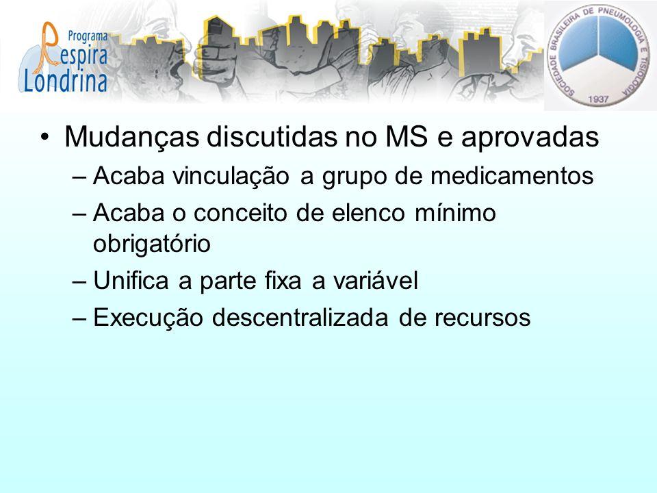 Mudanças discutidas no MS e aprovadas
