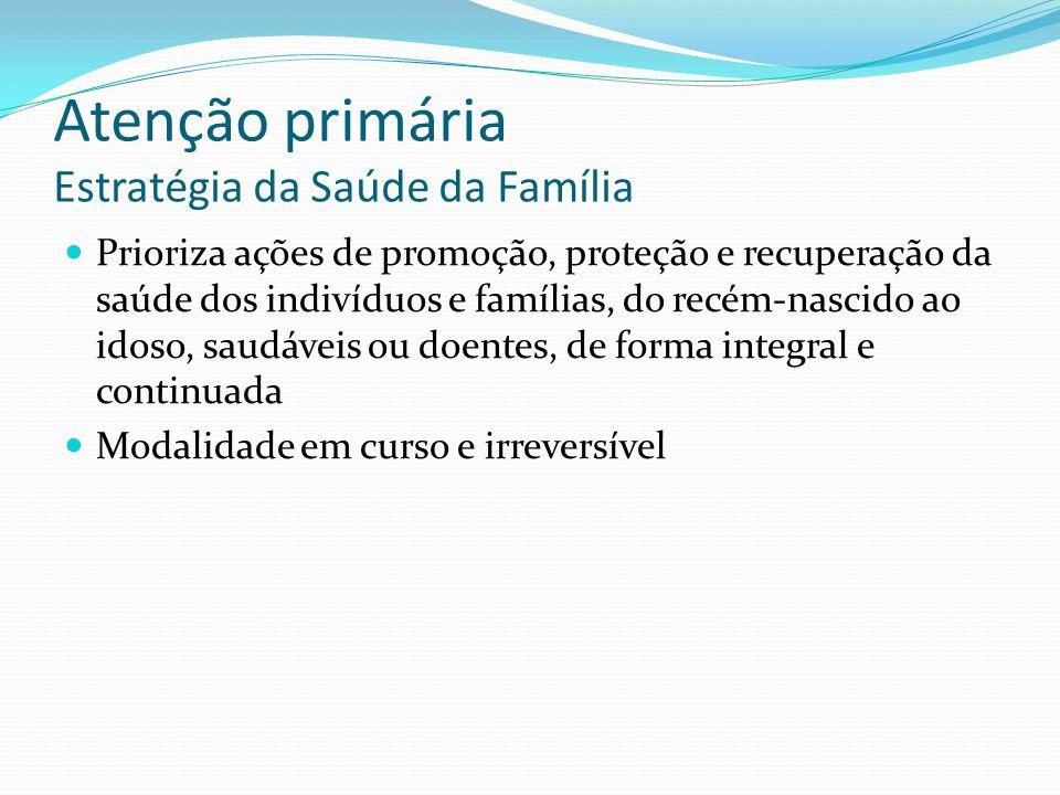 Atenção primária Estratégia da Saúde da Família