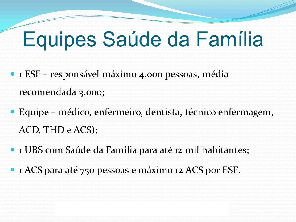 Equipes Saúde da Família