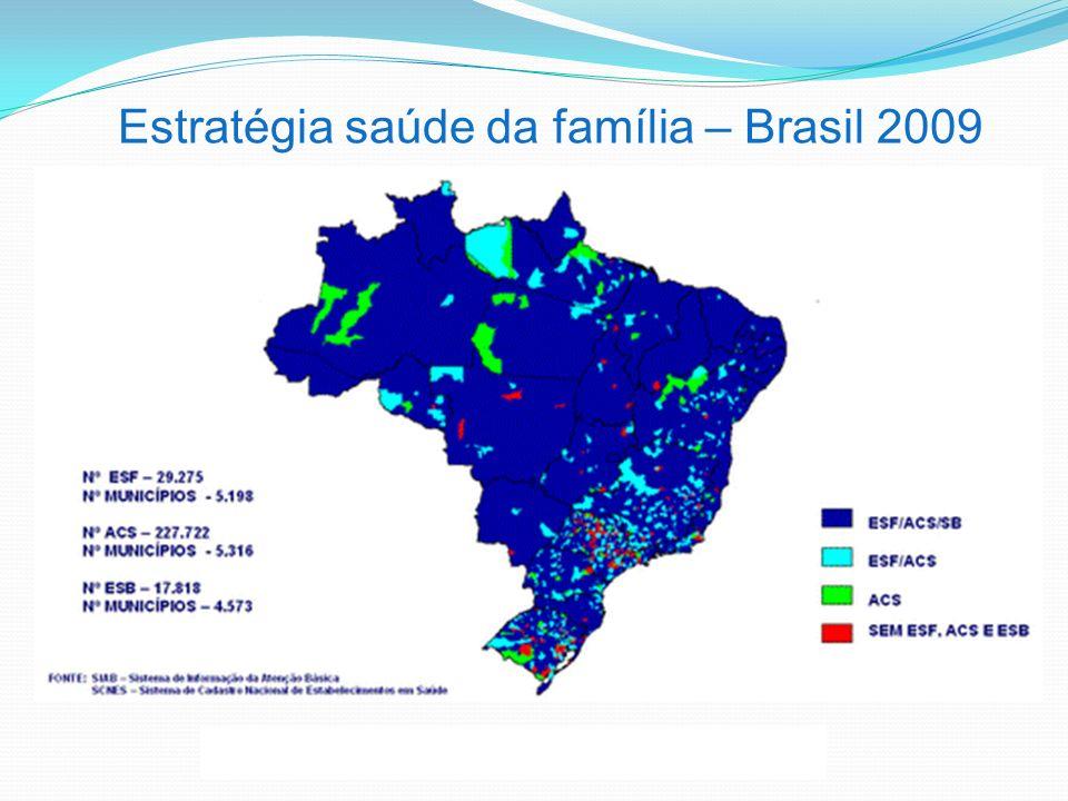 Estratégia saúde da família – Brasil 2009