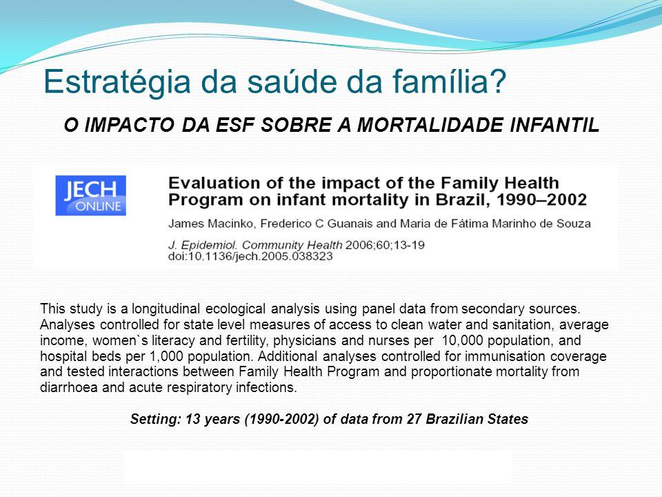 Estratégia da saúde da família