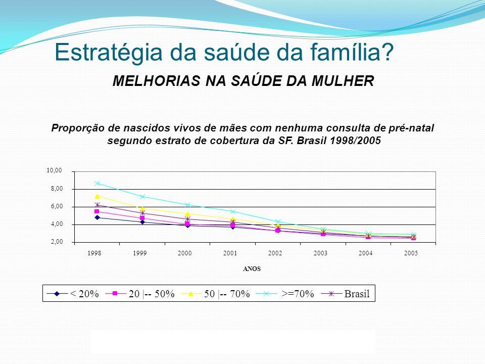 MELHORIAS NA SAÚDE DA MULHER