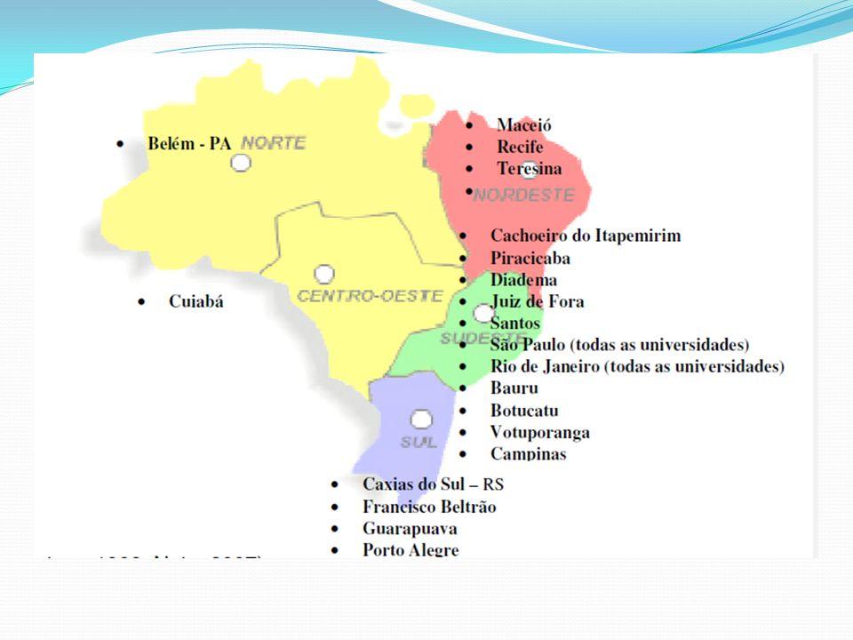 INICIATIVAS EM ASMA Centros de referência