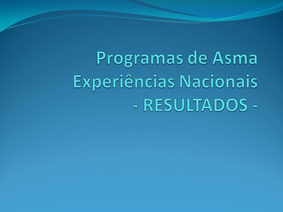 Programas de Asma Experiências Nacionais - RESULTADOS -