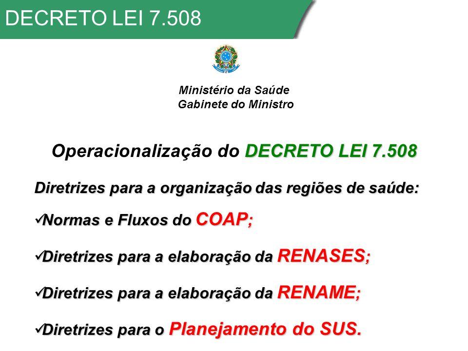Operacionalização do DECRETO LEI 7.508
