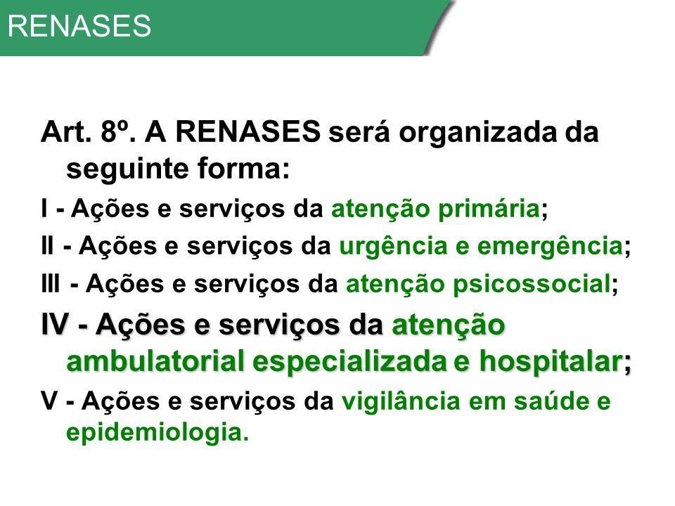 Art. 8º. A RENASES será organizada da seguinte forma: