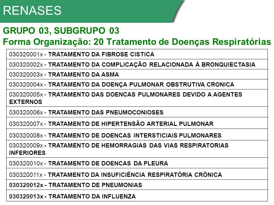 RENASES GRUPO 03, SUBGRUPO 03 Forma Organização: 20 Tratamento de Doenças Respiratórias 030320001x - TRATAMENTO DA FIBROSE CISTICA.
