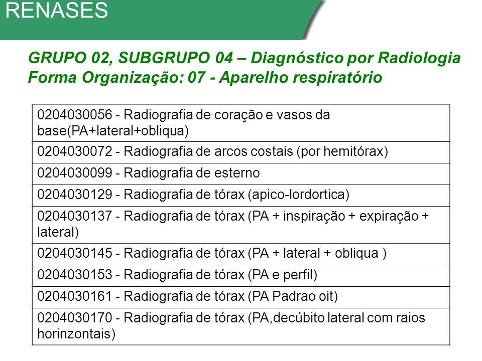 RENASES GRUPO 02, SUBGRUPO 04 – Diagnóstico por Radiologia