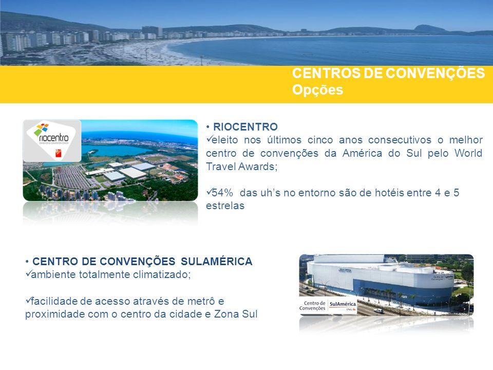 CENTROS DE CONVENÇÕES Opções RANKING ICCA 2009