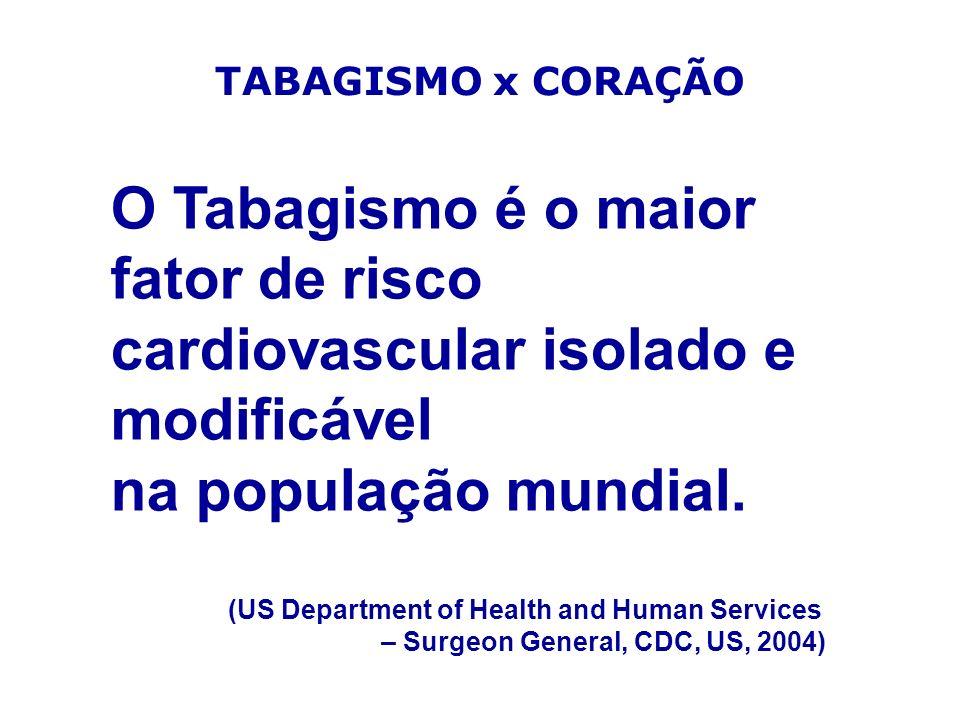 cardiovascular isolado e modificável na população mundial.