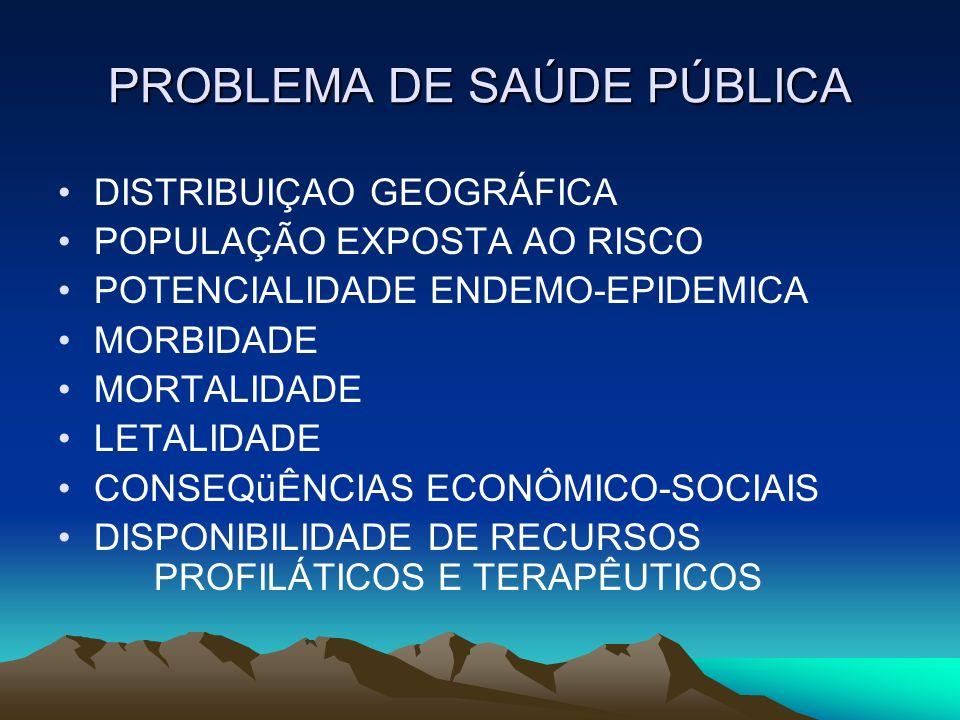 PROBLEMA DE SAÚDE PÚBLICA
