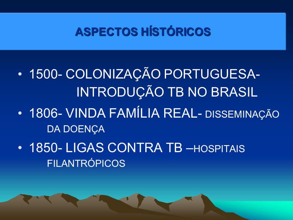 1500- COLONIZAÇÃO PORTUGUESA- INTRODUÇÃO TB NO BRASIL
