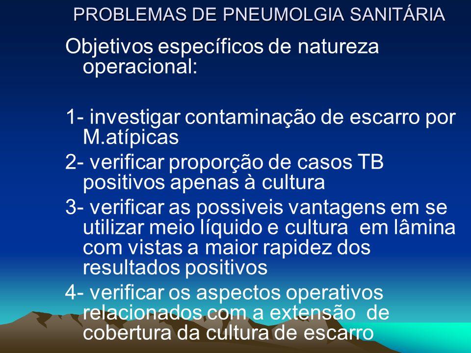 PROBLEMAS DE PNEUMOLGIA SANITÁRIA