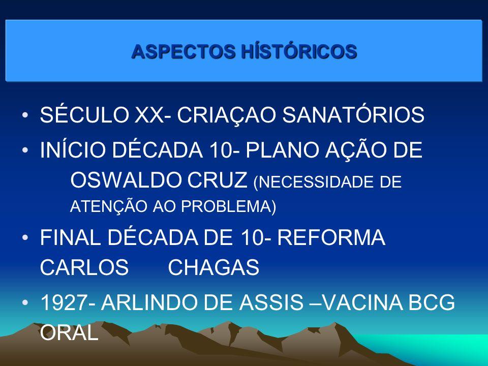 SÉCULO XX- CRIAÇAO SANATÓRIOS