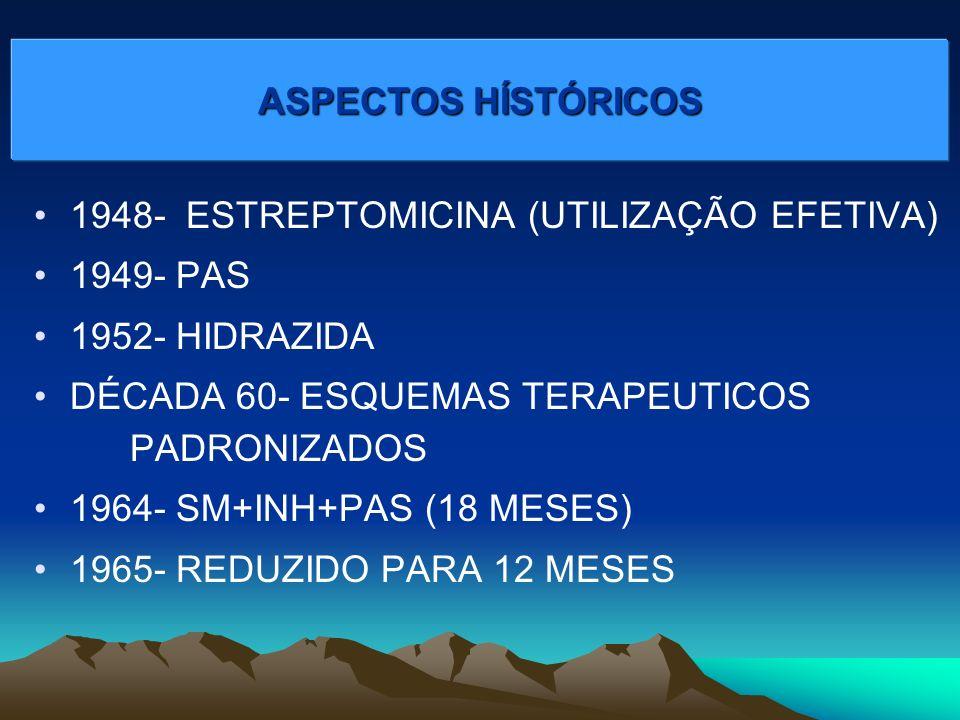 ASPECTOS HÍSTÓRICOS 1948- ESTREPTOMICINA (UTILIZAÇÃO EFETIVA) 1949- PAS. 1952- HIDRAZIDA. DÉCADA 60- ESQUEMAS TERAPEUTICOS PADRONIZADOS.