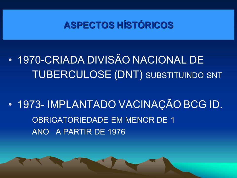 1970-CRIADA DIVISÃO NACIONAL DE TUBERCULOSE (DNT) SUBSTITUINDO SNT
