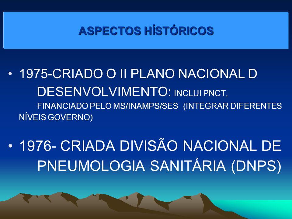 1976- CRIADA DIVISÃO NACIONAL DE PNEUMOLOGIA SANITÁRIA (DNPS)