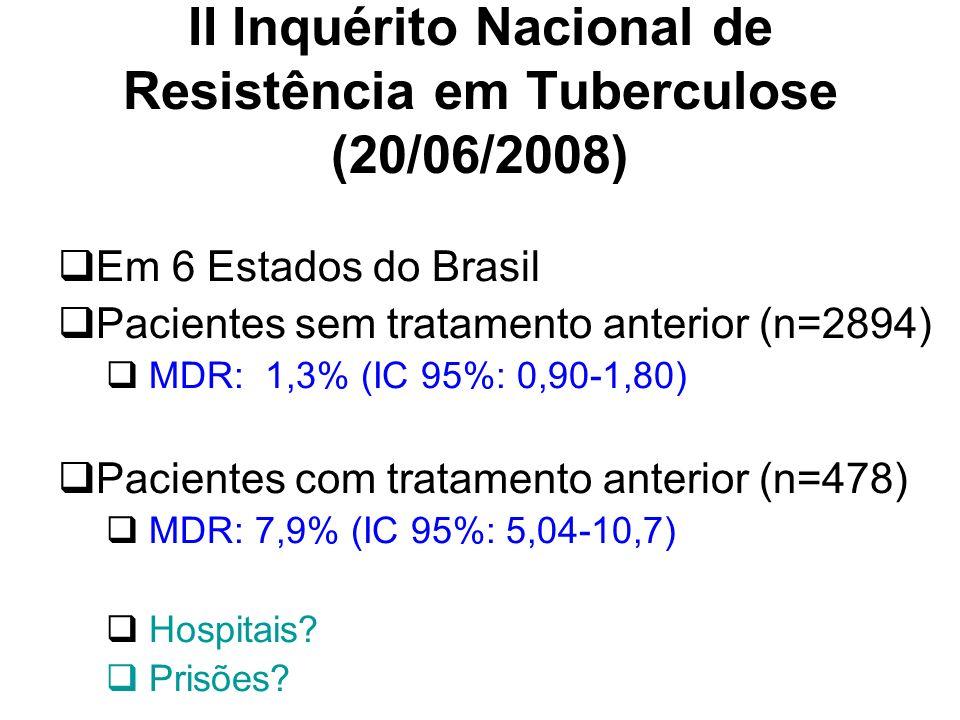 II Inquérito Nacional de Resistência em Tuberculose (20/06/2008)
