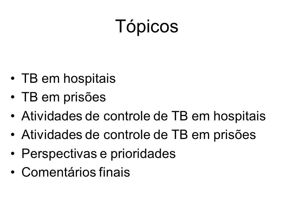 Tópicos TB em hospitais TB em prisões