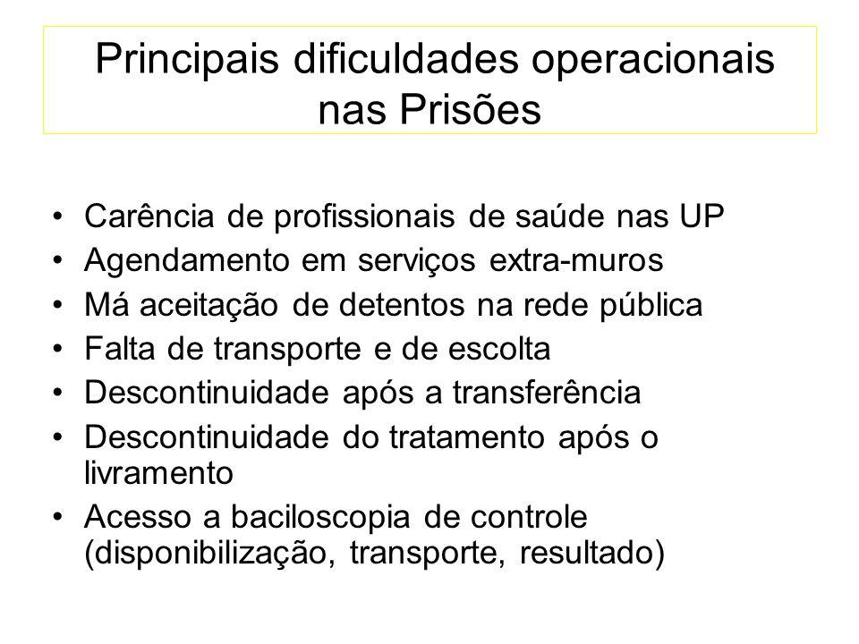 Principais dificuldades operacionais nas Prisões