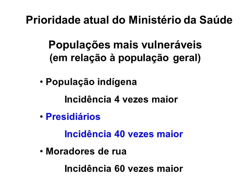 Prioridade atual do Ministério da Saúde Populações mais vulneráveis