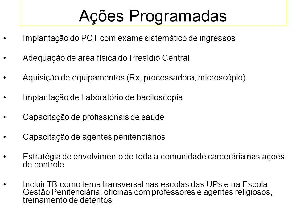Ações Programadas Implantação do PCT com exame sistemático de ingressos. Adequação de área física do Presídio Central.
