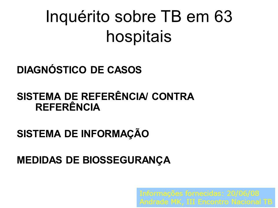 Inquérito sobre TB em 63 hospitais